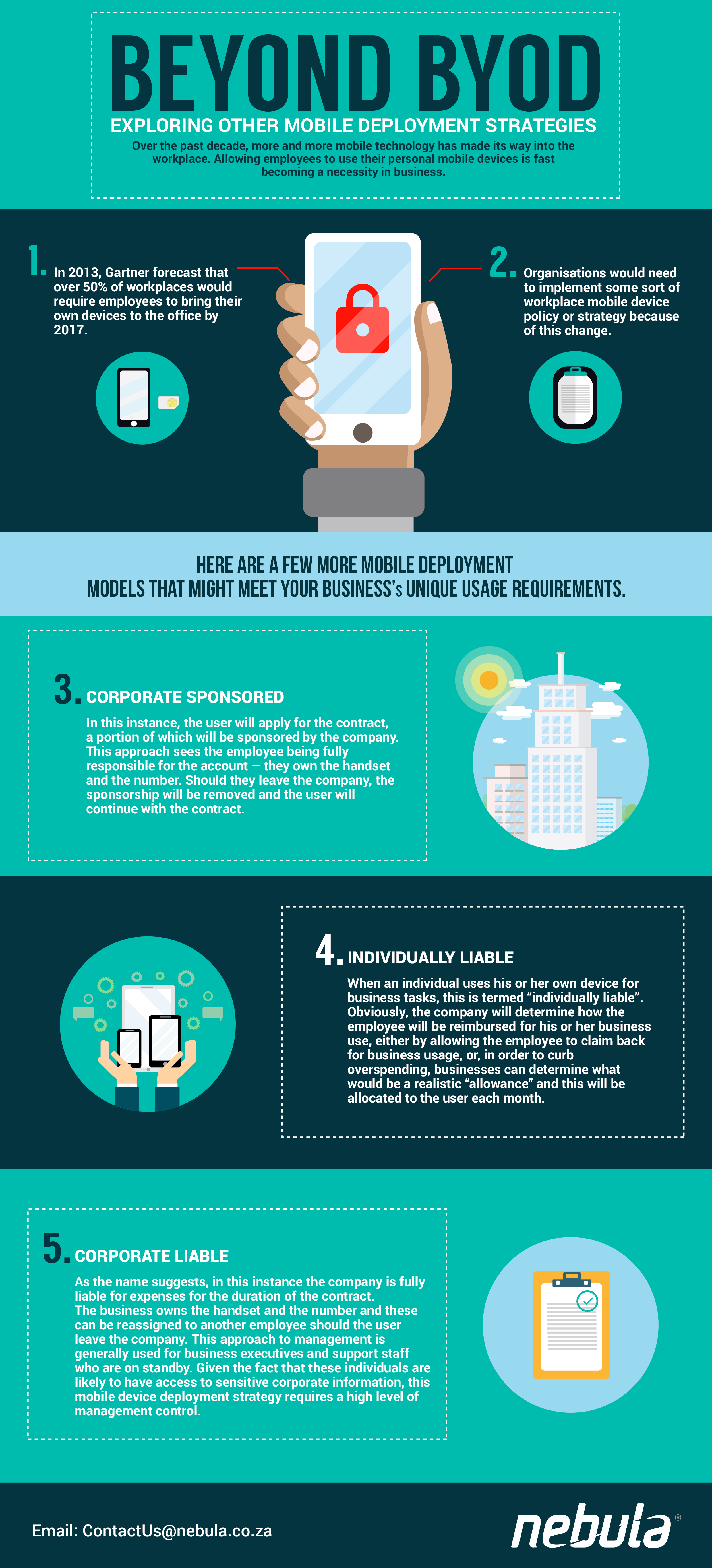 How to choose the right mobile device policy - INFOGRAPHIC